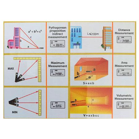 Laserdistansmatare-features